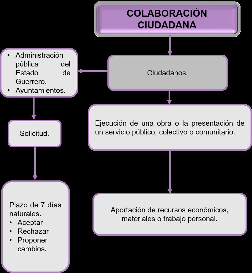 colaboracion_ciudadana