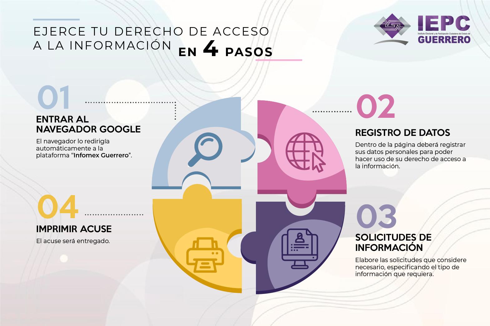 infografía_modulos